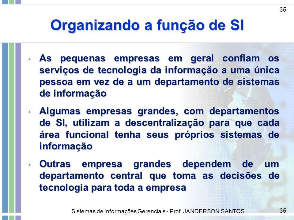 Sistemas de Informações Gerenciais - Prof. JANDERSON SANTOS 35 Organizando a função de SI 35 As pequenas empresas em geral confiam os serviços de tecn