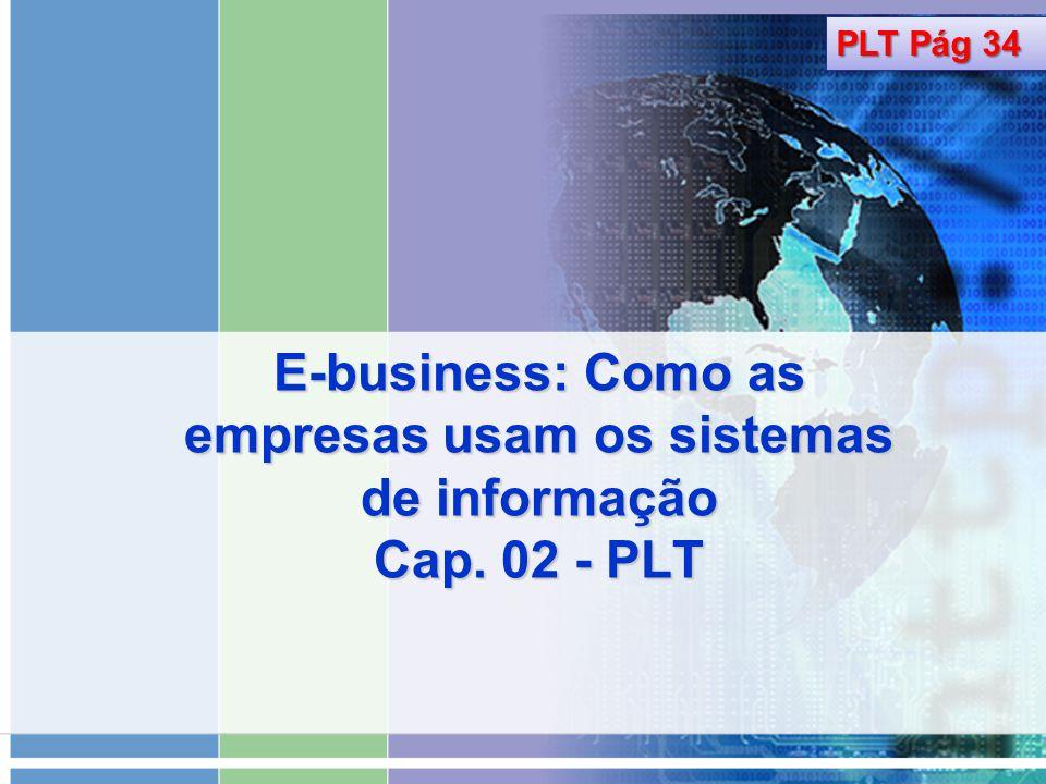 E-business: Como as empresas usam os sistemas de informação Cap. 02 - PLT PLT Pág 34