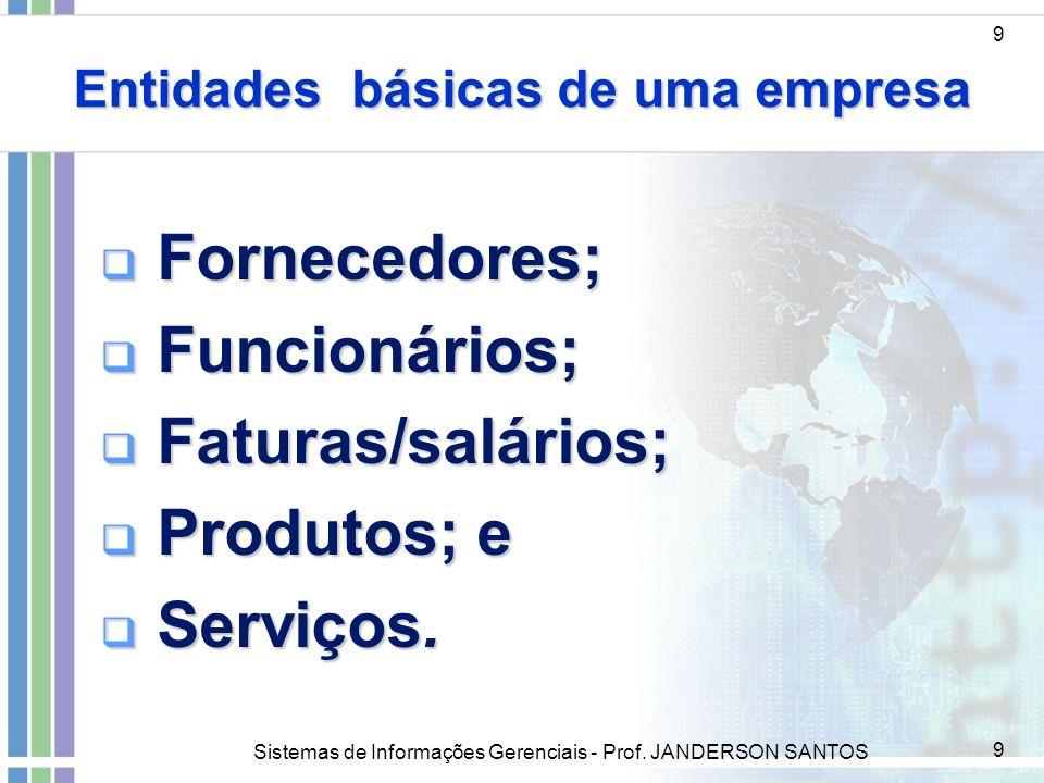 Sistemas de Informações Gerenciais - Prof. JANDERSON SANTOS 9 Entidades básicas de uma empresa 9 Fornecedores; Fornecedores; Funcionários; Funcionário