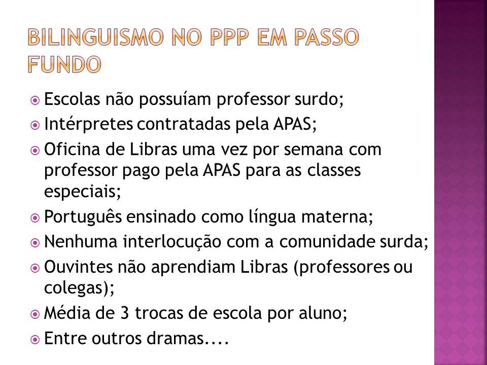 Escolas não possuíam professor surdo; Intérpretes contratadas pela APAS; Oficina de Libras uma vez por semana com professor pago pela APAS para as cla