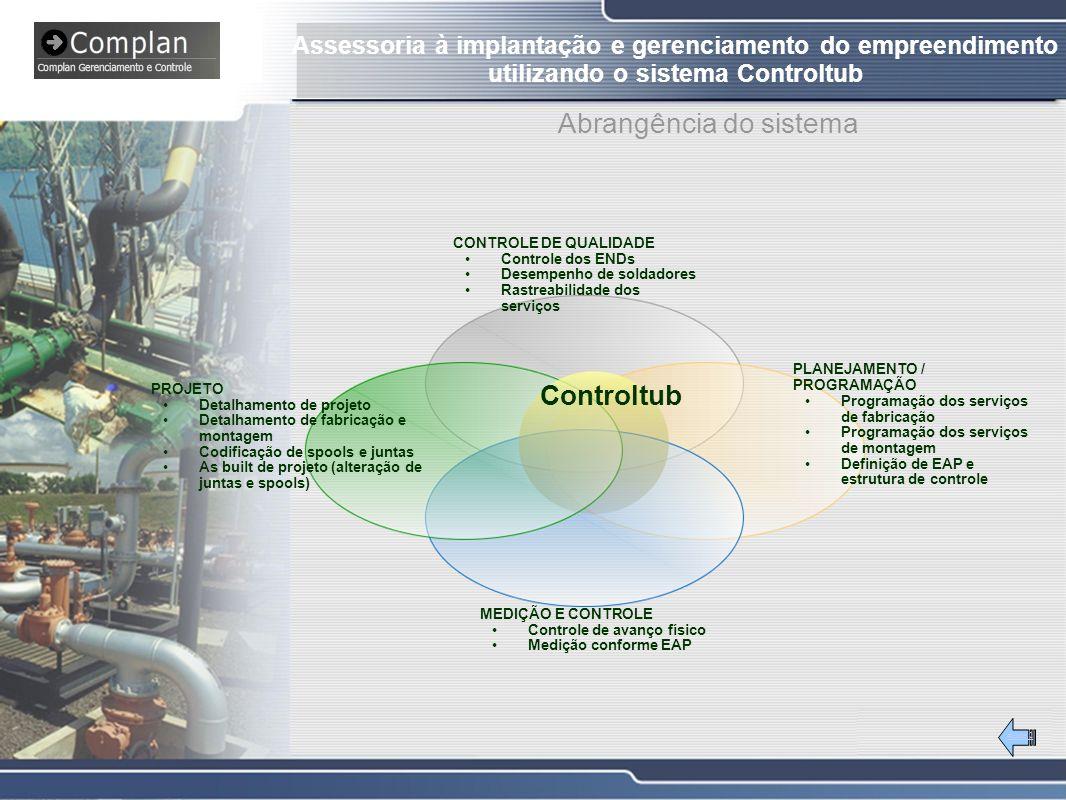 #Slide 2 Abrangência do sistema CONTROLE DE QUALIDADE Controle dos ENDs Desempenho de soldadores Rastreabilidade dos serviços PLANEJAMENTO / PROGRAMAÇ