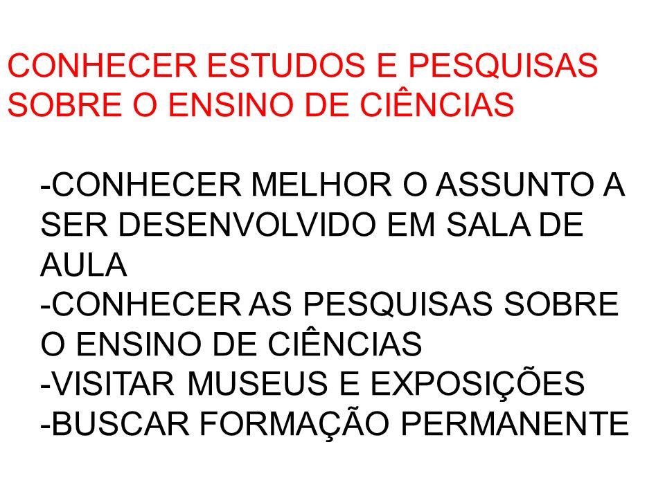CONHECER ESTUDOS E PESQUISAS SOBRE O ENSINO DE CIÊNCIAS -CONHECER MELHOR O ASSUNTO A SER DESENVOLVIDO EM SALA DE AULA -CONHECER AS PESQUISAS SOBRE O ENSINO DE CIÊNCIAS -VISITAR MUSEUS E EXPOSIÇÕES -BUSCAR FORMAÇÃO PERMANENTE
