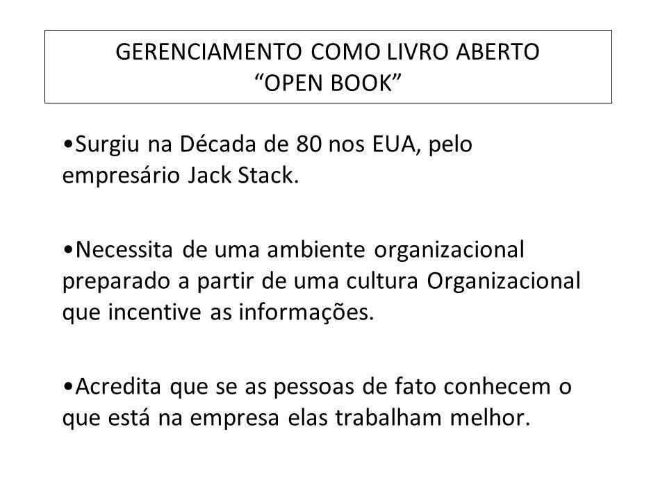 GERENCIAMENTO COMO LIVRO ABERTO OPEN BOOK Surgiu na Década de 80 nos EUA, pelo empresário Jack Stack. Necessita de uma ambiente organizacional prepara