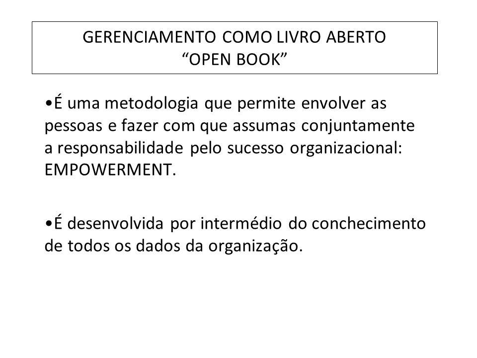 GERENCIAMENTO COMO LIVRO ABERTO OPEN BOOK É uma metodologia que permite envolver as pessoas e fazer com que assumas conjuntamente a responsabilidade p