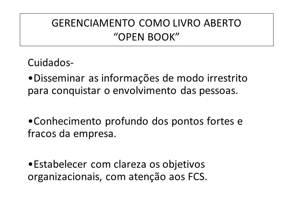 GERENCIAMENTO COMO LIVRO ABERTO OPEN BOOK Cuidados- Cuidado criterioso quanto ao que não é bom para a empresa.