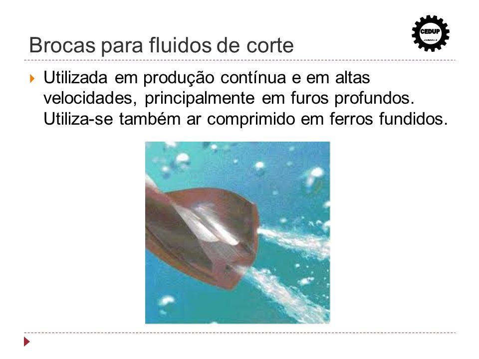 Brocas para fluidos de corte Utilizada em produção contínua e em altas velocidades, principalmente em furos profundos. Utiliza-se também ar comprimido