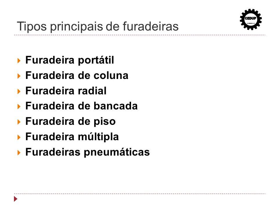 Tipos principais de furadeiras Furadeira portátil Furadeira de coluna Furadeira radial Furadeira de bancada Furadeira de piso Furadeira múltipla Furad