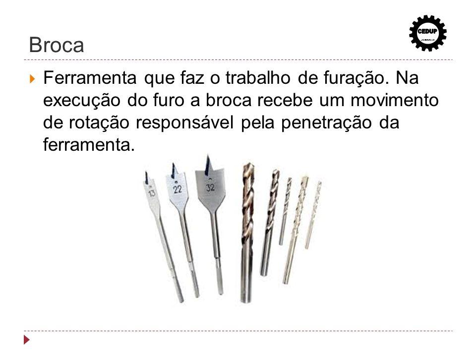 Broca Ferramenta que faz o trabalho de furação. Na execução do furo a broca recebe um movimento de rotação responsável pela penetração da ferramenta.