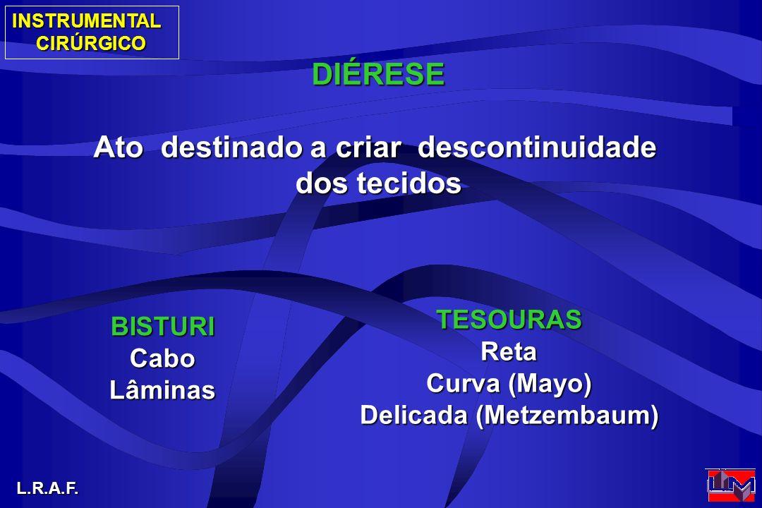 INSTRUMENTALCIRÚRGICO L.R.A.F. DIÉRESE Ato destinado a criar descontinuidade dos tecidos BISTURICaboLâminas TESOURASReta Curva (Mayo) Delicada (Metzem