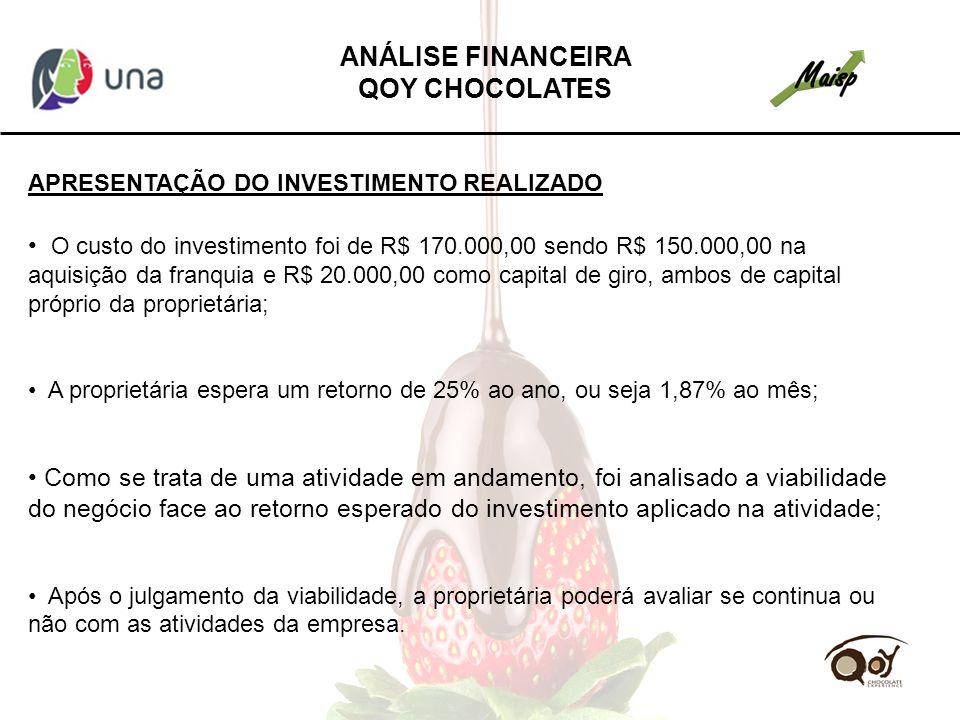 APRESENTAÇÃO DO INVESTIMENTO REALIZADO O custo do investimento foi de R$ 170.000,00 sendo R$ 150.000,00 na aquisição da franquia e R$ 20.000,00 como c