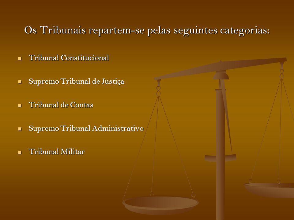 Os Tribunais repartem-se pelas seguintes categorias: Tribunal Constitucional Tribunal Constitucional Supremo Tribunal de Justiça Supremo Tribunal de J