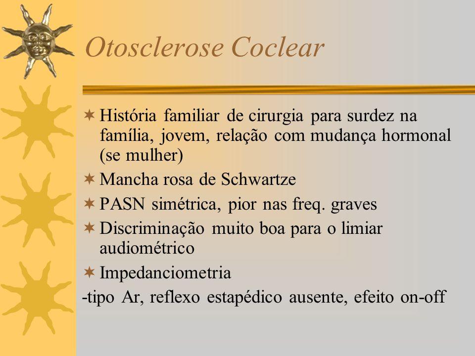 Otosclerose Coclear História familiar de cirurgia para surdez na família, jovem, relação com mudança hormonal (se mulher) Mancha rosa de Schwartze PAS