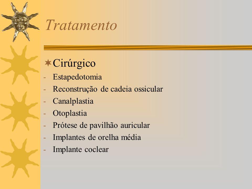 Tratamento Cirúrgico - Estapedotomia - Reconstrução de cadeia ossicular - Canalplastia - Otoplastia - Prótese de pavilhão auricular - Implantes de ore