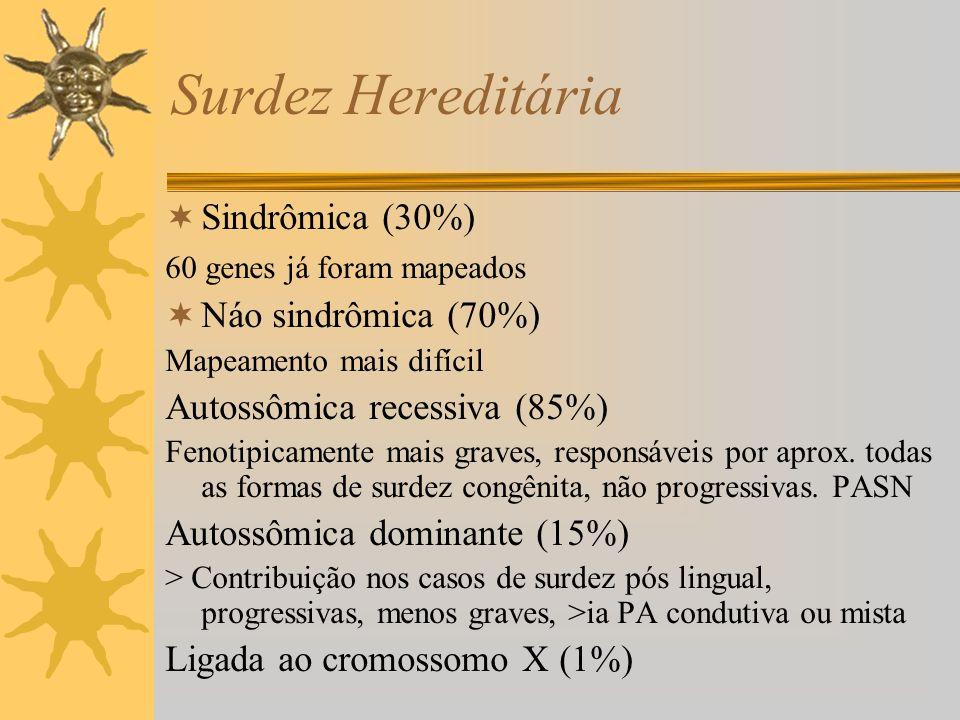 Surdez Hereditária Sindrômica (30%) 60 genes já foram mapeados Náo sindrômica (70%) Mapeamento mais difícil Autossômica recessiva (85%) Fenotipicament