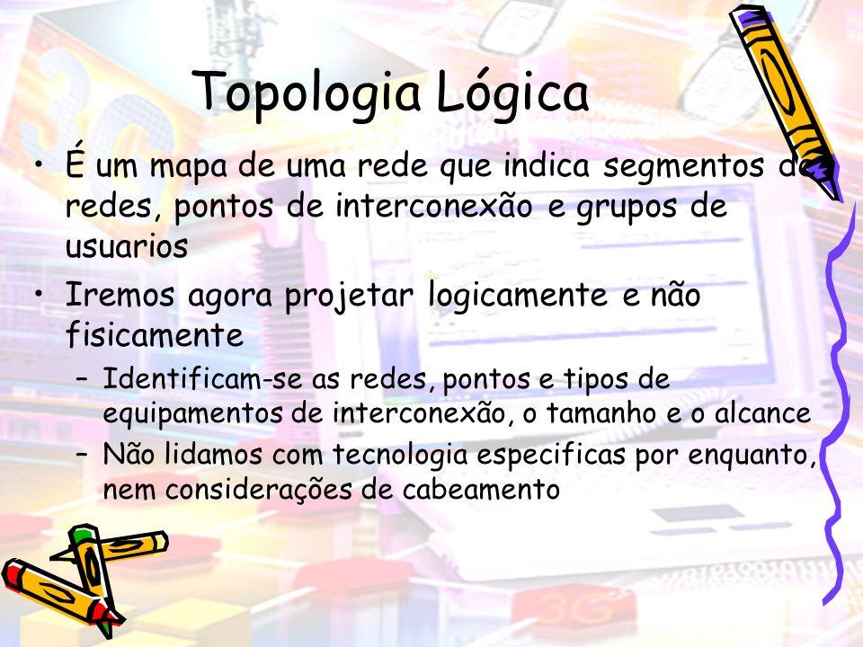 Topologia Lógica É um mapa de uma rede que indica segmentos de redes, pontos de interconexão e grupos de usuarios Iremos agora projetar logicamente e