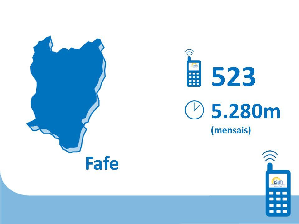 Fafe 523 5.280m (mensais)