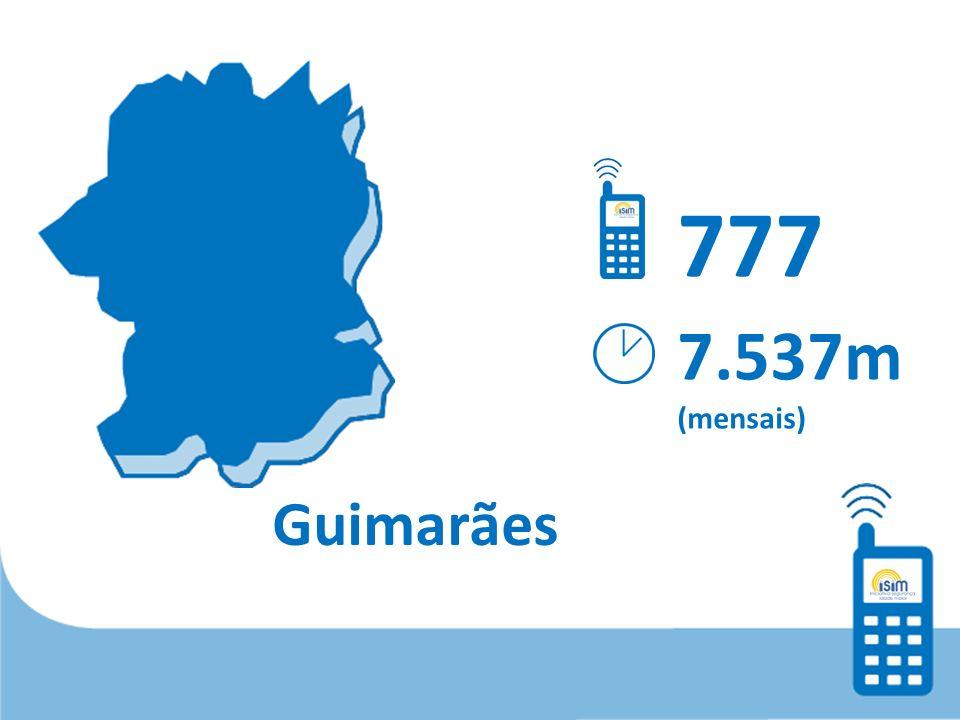 Guimarães 777 7.537m (mensais)