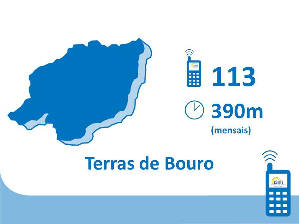 Terras de Bouro 113 390m (mensais)