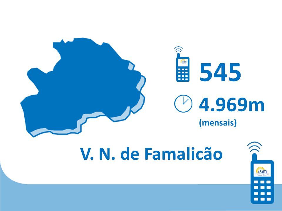 V. N. de Famalicão 545 4.969m (mensais)