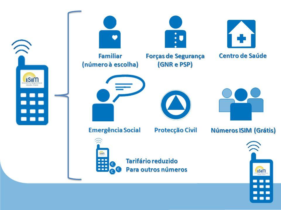 Forças de Segurança (GNR e PSP) Protecção Civil Emergência Social Centro de Saúde Familiar (número à escolha) Números ISIM (Grátis) Tarifário reduzido Para outros números