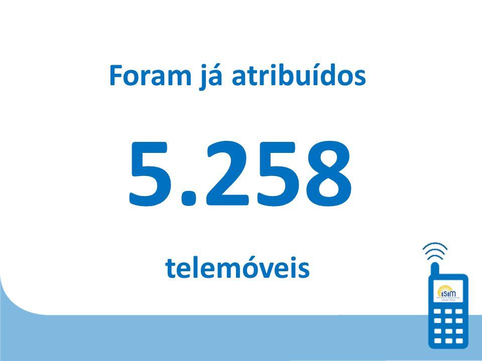 Foram já atribuídos telemóveis 5.258