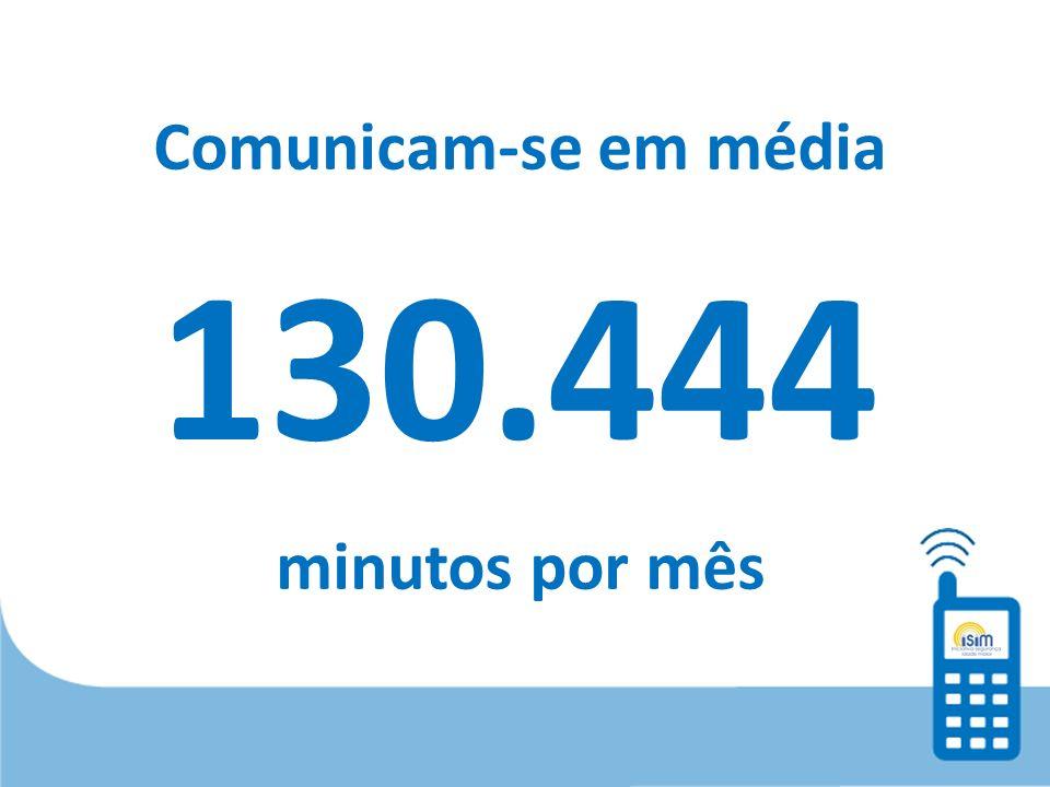 Comunicam-se em média minutos por mês 130.444