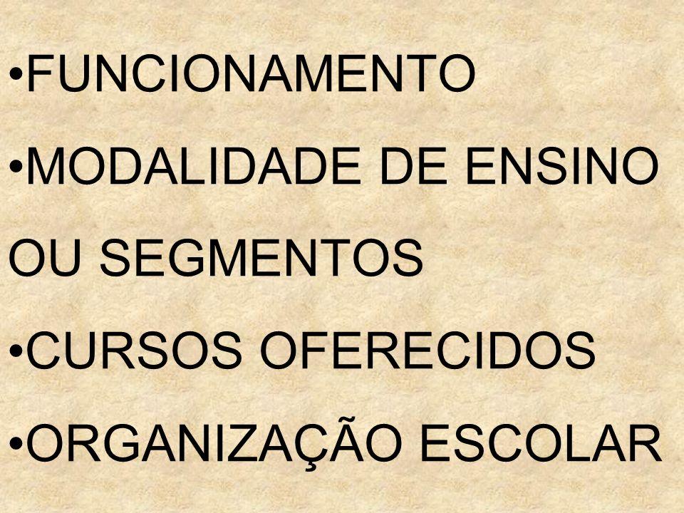 FUNCIONAMENTO MODALIDADE DE ENSINO OU SEGMENTOS CURSOS OFERECIDOS ORGANIZAÇÃO ESCOLAR