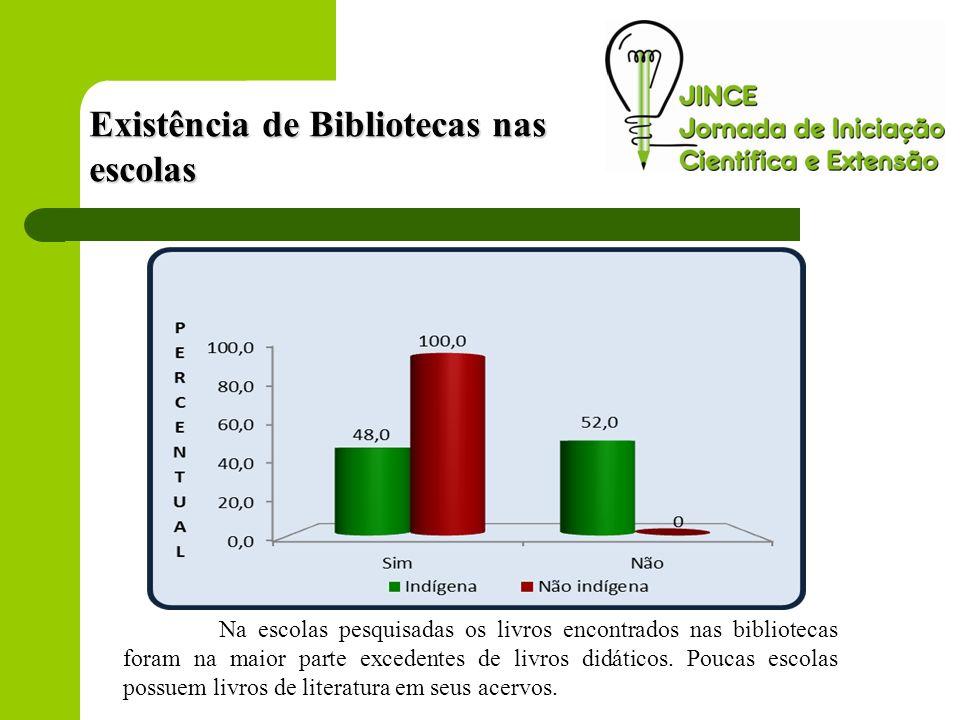 Existência de Bibliotecas nas escolas Na escolas pesquisadas os livros encontrados nas bibliotecas foram na maior parte excedentes de livros didáticos