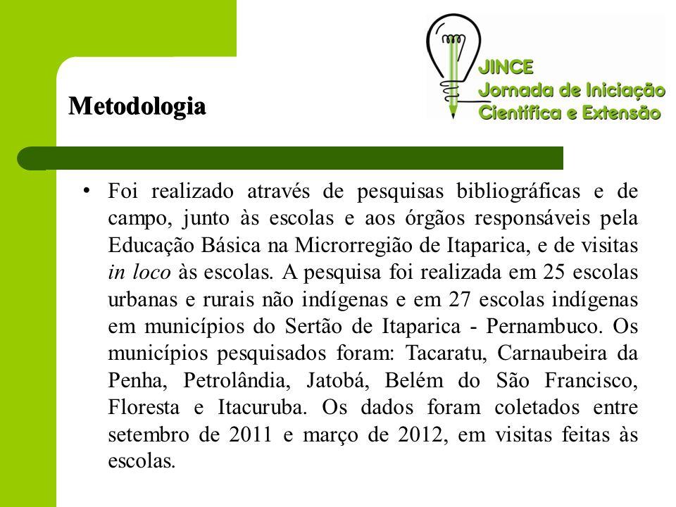 Metodologia Foi realizado através de pesquisas bibliográficas e de campo, junto às escolas e aos órgãos responsáveis pela Educação Básica na Microrreg