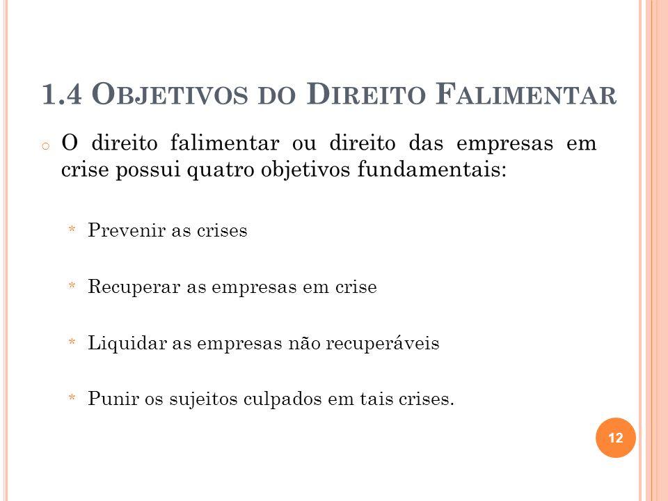 12 1.4 O BJETIVOS DO D IREITO F ALIMENTAR o O direito falimentar ou direito das empresas em crise possui quatro objetivos fundamentais: * Prevenir as