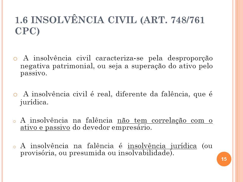 1.6 INSOLVÊNCIA CIVIL (ART. 748/761 CPC) o A insolvência civil caracteriza-se pela desproporção negativa patrimonial, ou seja a superação do ativo pel