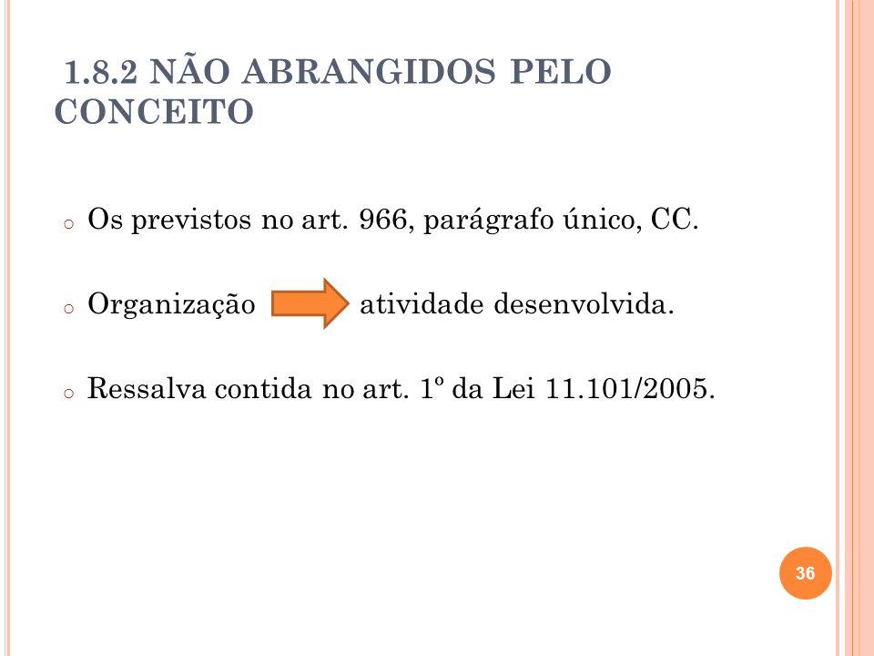 1.8.2 NÃO ABRANGIDOS PELO CONCEITO o Os previstos no art. 966, parágrafo único, CC. o Organização atividade desenvolvida. o Ressalva contida no art. 1