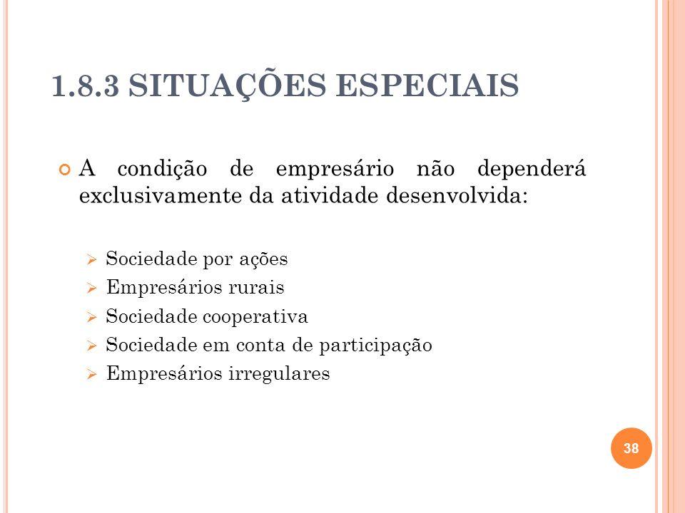 1.8.3 SITUAÇÕES ESPECIAIS A condição de empresário não dependerá exclusivamente da atividade desenvolvida: Sociedade por ações Empresários rurais Soci