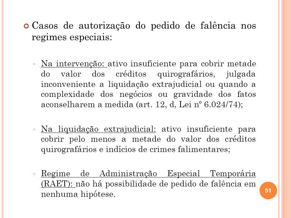 51 Casos de autorização do pedido de falência nos regimes especiais: Na intervenção: ativo insuficiente para cobrir metade do valor dos créditos quiro