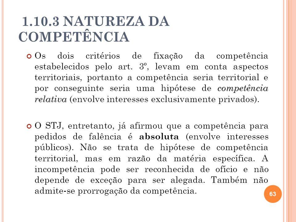 1.10.3 NATUREZA DA COMPETÊNCIA competência relativa Os dois critérios de fixação da competência estabelecidos pelo art. 3º, levam em conta aspectos te