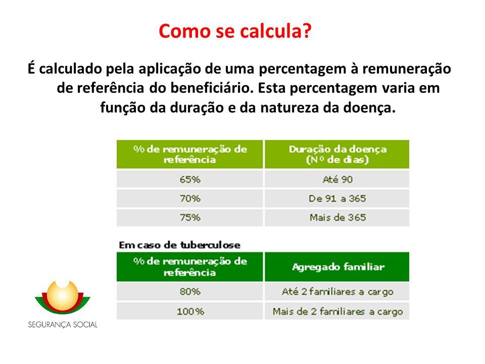 Como se calcula? É calculado pela aplicação de uma percentagem à remuneração de referência do beneficiário. Esta percentagem varia em função da duraçã