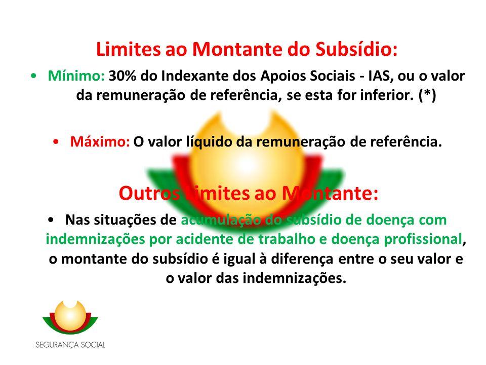 Limites ao Montante do Subsídio: Mínimo: 30% do Indexante dos Apoios Sociais - IAS, ou o valor da remuneração de referência, se esta for inferior. (*)