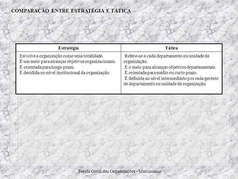 Teoria Geral das Organizações - Maximiano COMPARAÇÃO ENTRE ESTRATÉGIA E TÁTICA EstratégiaTática Envolve a organização como uma totalidade. É um meio p