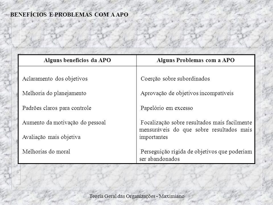 Teoria Geral das Organizações - Maximiano BENEFÍCIOS E PROBLEMAS COM A APO Alguns benefícios da APOAlguns Problemas com a APO Aclaramento dos objetivo
