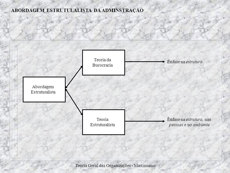 Teoria Geral das Organizações - Maximiano ABORDAGEM ESTRUTULALISTA DA ADMINSTRAÇÃO Abordagem Estruturalista Teoria Estruturalista Teoria da Burocracia