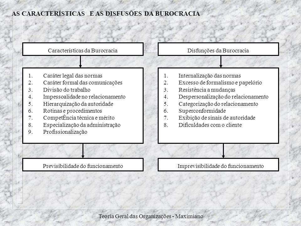 Teoria Geral das Organizações - Maximiano Características da BurocraciaDisfunções da Burocracia Previsibilidade do funcionamentoImprevisibilidade do f