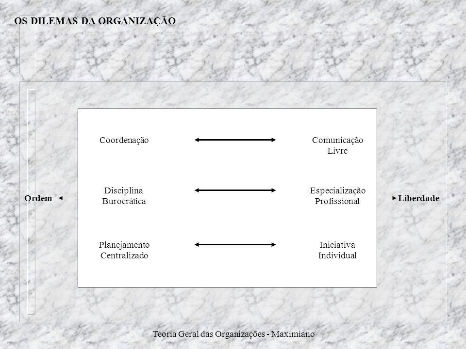 Teoria Geral das Organizações - Maximiano OrdemLiberdade Coordenação Disciplina Burocrática Iniciativa Individual Especialização Profissional Comunica