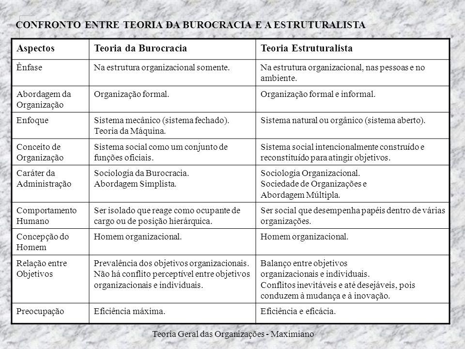 Teoria Geral das Organizações - Maximiano CONFRONTO ENTRE TEORIA DA BUROCRACIA E A ESTRUTURALISTA AspectosTeoria da BurocraciaTeoria Estruturalista Ên