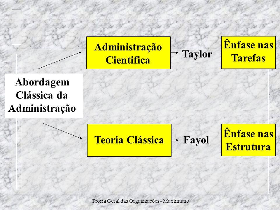 Teoria Geral das Organizações - Maximiano Abordagem Clássica da Administração Administração Cientifica Teoria Clássica Taylor Fayol Ênfase nas Tarefas