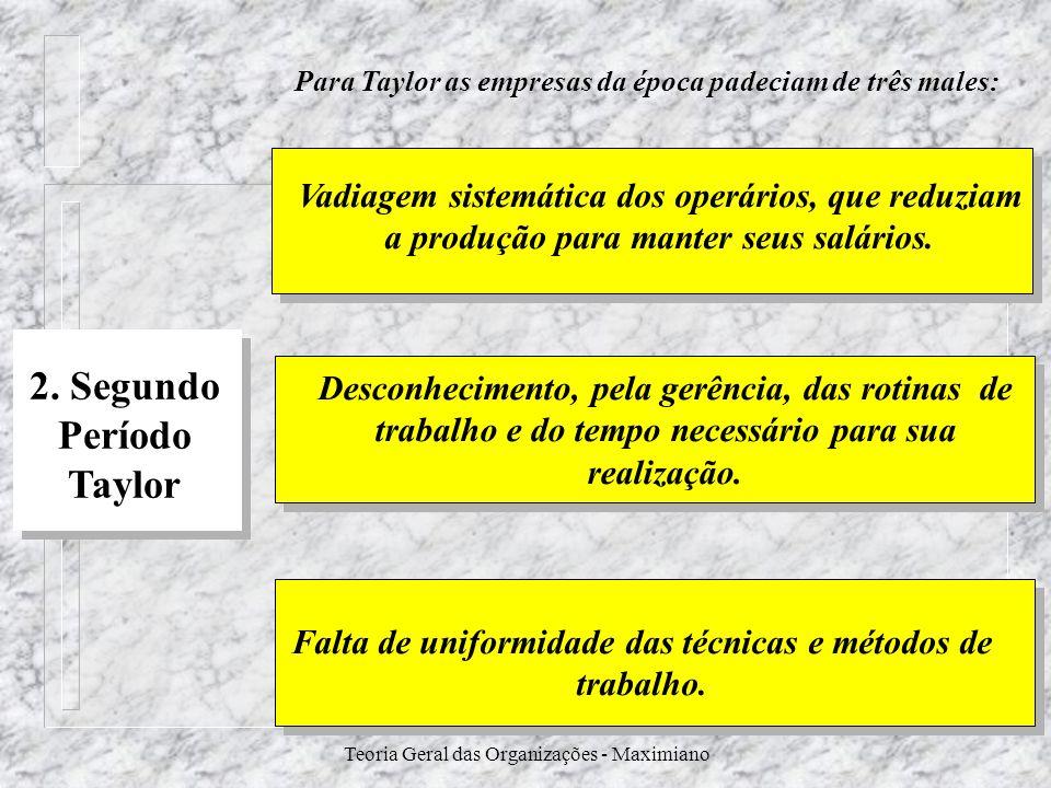 Teoria Geral das Organizações - Maximiano 2. Segundo Período Taylor Vadiagem sistemática dos operários, que reduziam a produção para manter seus salár
