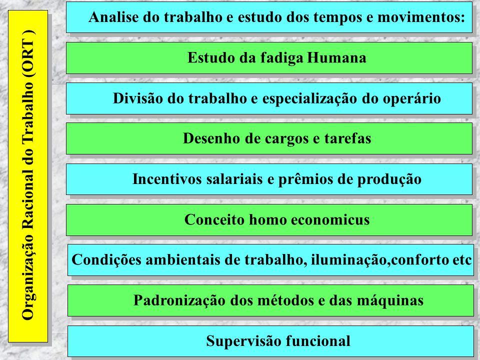 Teoria Geral das Organizações - Maximiano Analise do trabalho e estudo dos tempos e movimentos: Divisão do trabalho e especialização do operário Estud