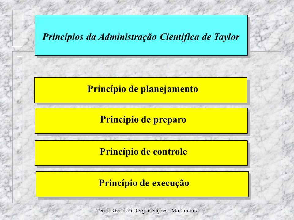Teoria Geral das Organizações - Maximiano Princípio de planejamento Princípios da Administração Cientifica de Taylor Princípio de preparo Princípio de