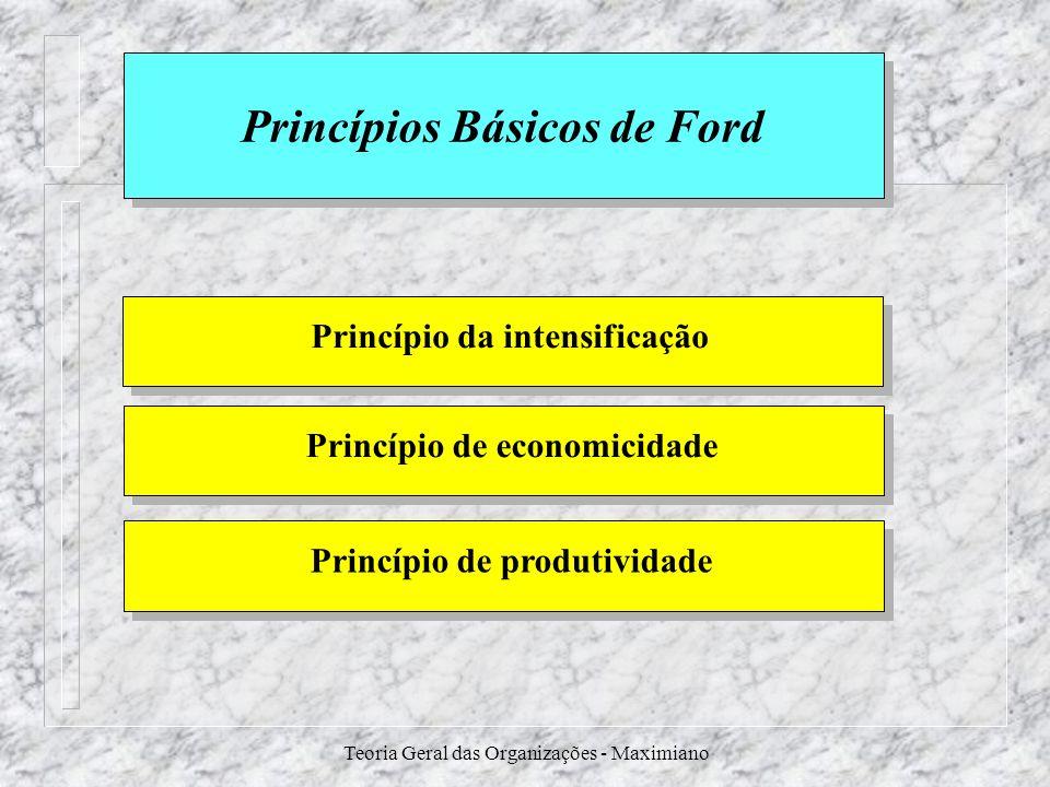 Teoria Geral das Organizações - Maximiano Princípio da intensificação Princípios Básicos de Ford Princípio de economicidade Princípio de produtividade