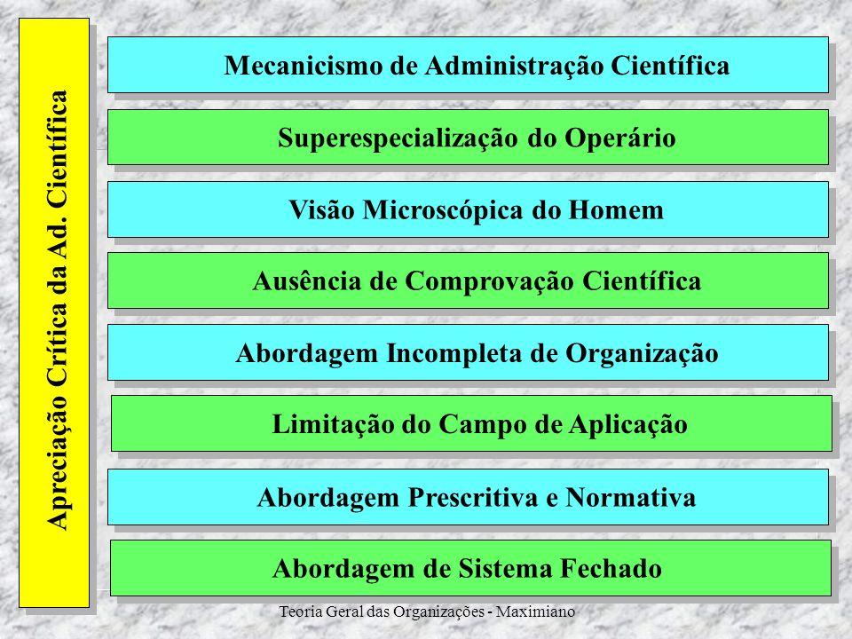 Teoria Geral das Organizações - Maximiano Mecanicismo de Administração Científica Visão Microscópica do Homem Superespecialização do Operário Ausência