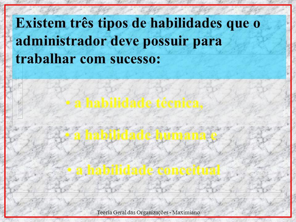 Teoria Geral das Organizações - Maximiano Existem três tipos de habilidades que o administrador deve possuir para trabalhar com sucesso: a habilidade